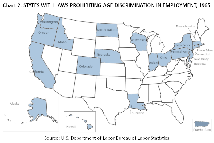 CHART 2. STATES WITH LAWS PROHIBITING AGE DISCRIMINATION IN EMPLOYMENT, 1965