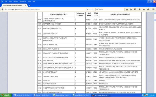 Screenshot of EEOC Federal Sector Occupation Cross Classification Table